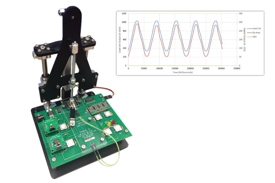 FlexiForce Sensor Characterization Kit