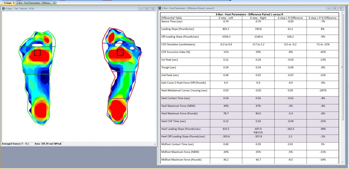 FootMat Software showing 3-Box foot parameters table.