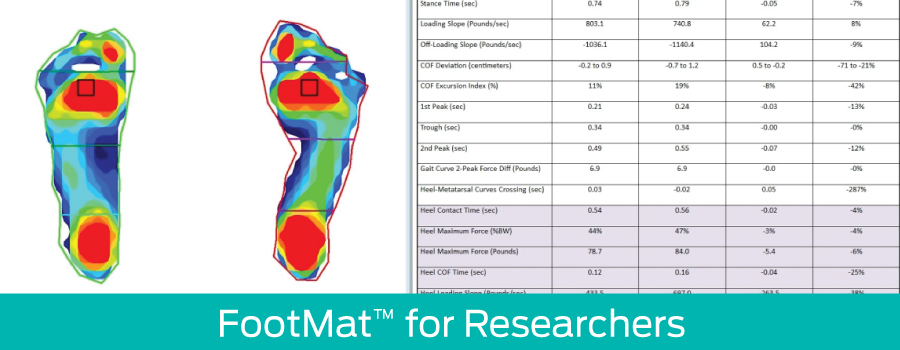 FootMat for Researchers