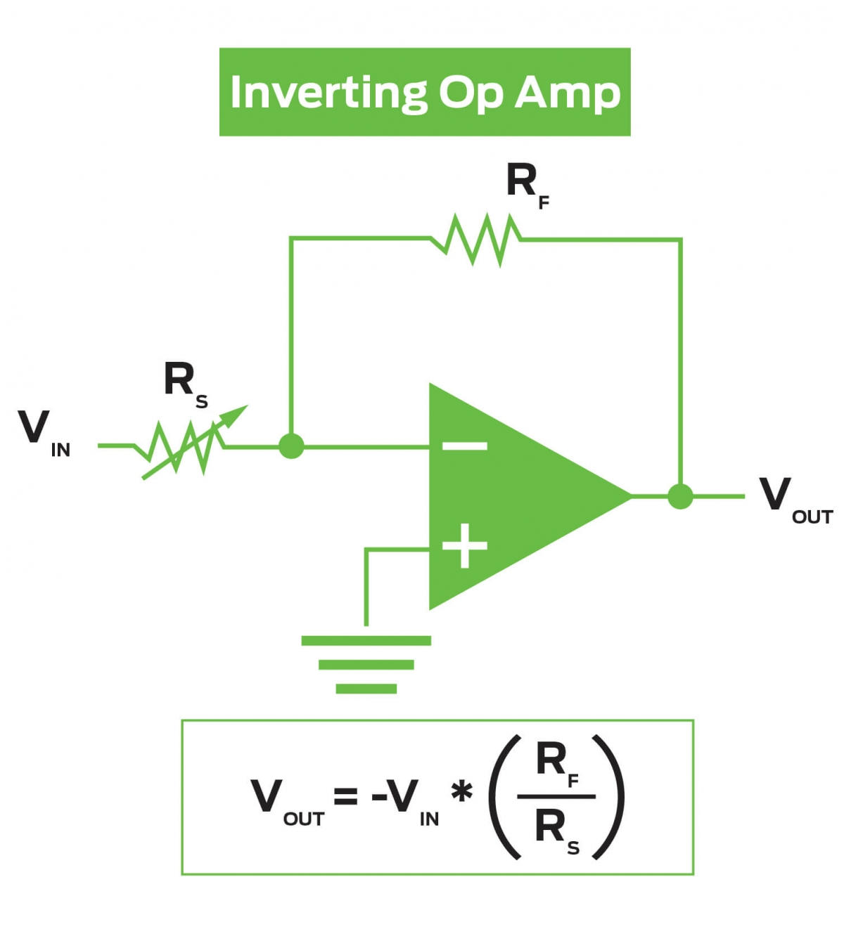 inverting op-amp diagram