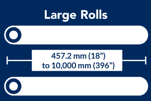 Large Roll Configuration