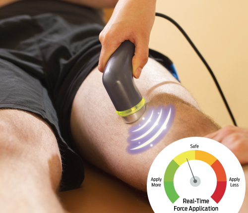 Take Quantifiable Control of Therapeutic Ultrasound Devices