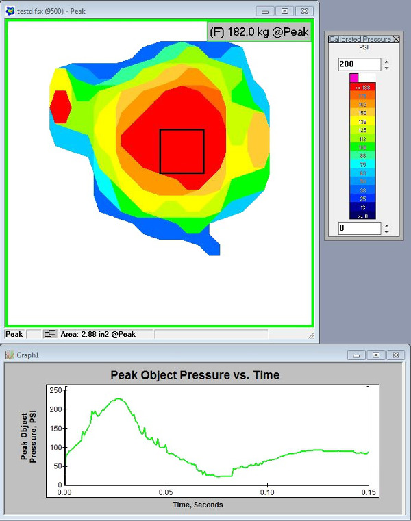 Output of peak pressure exerted upon a crash test dummy's knee during high speed impact/collision testing.