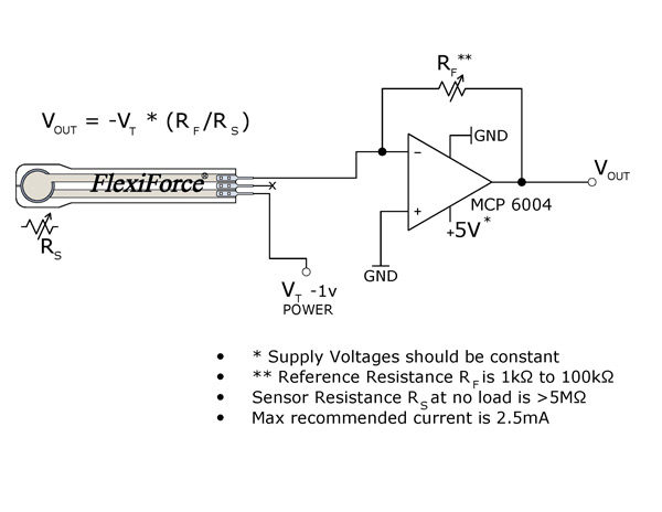 FlexiForce Recommended Circuit