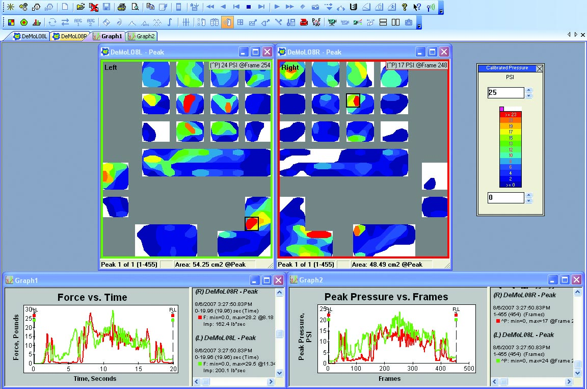 Example of grip pressure data while subject operated an industrial floor polisher.