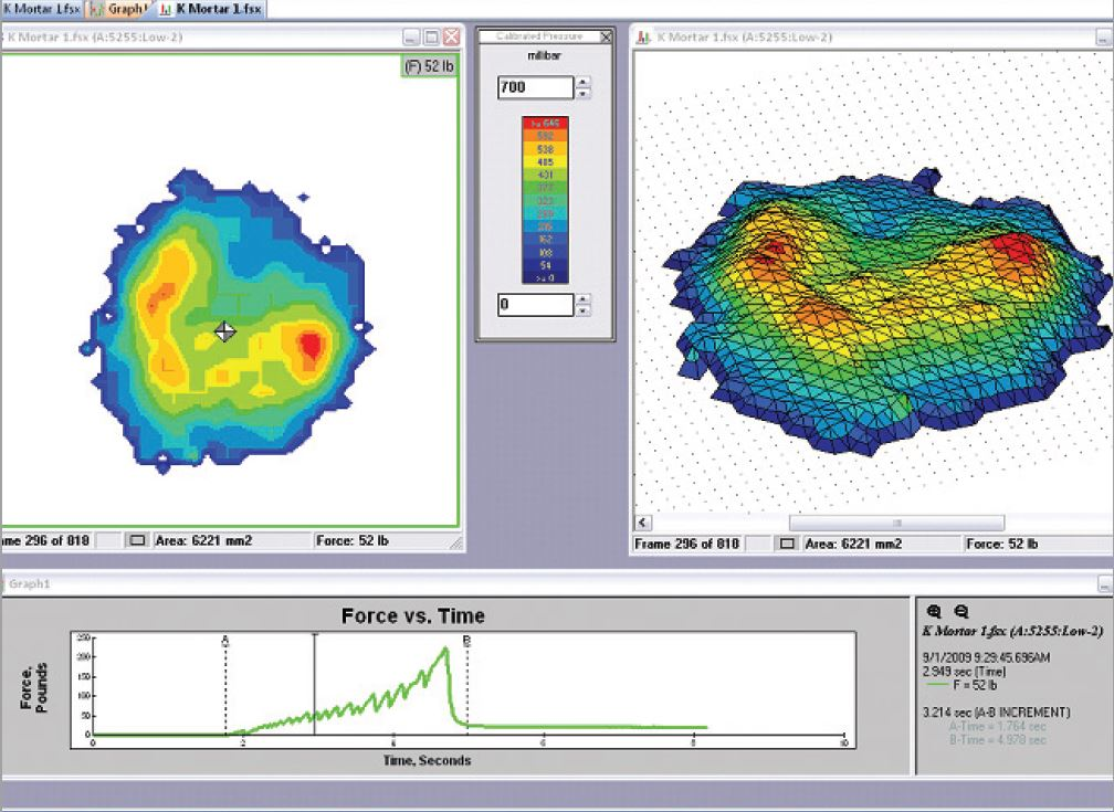 Materials Rehology (Deformation & Flow) Testing & Analysis software pressure output