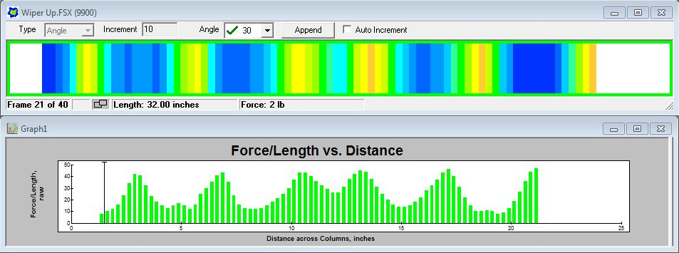 Force output measured: wiper blade at 30° angle on windshield - Output displayed graphically: Force vs. Distance across sensor rows