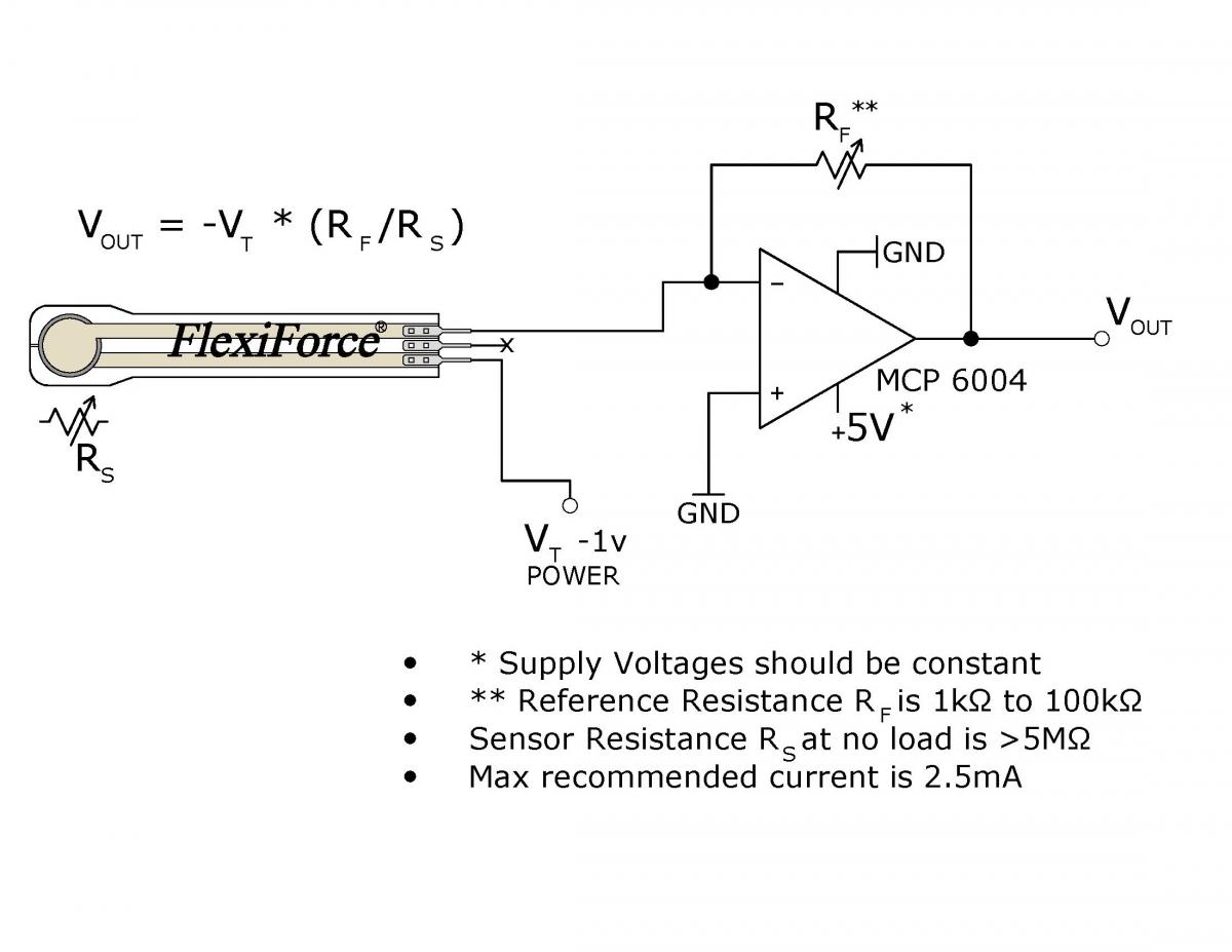 Force Measurement Tekscan Wireless Pressure Sensor Circuit Diagram Physical Properties