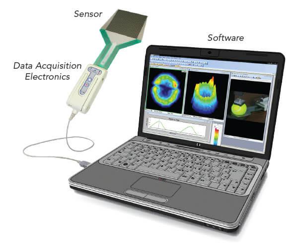 impact measurement devices tekscan