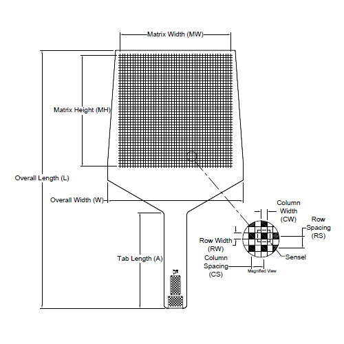 Pressure Mapping Sensor 5211 Tekscan