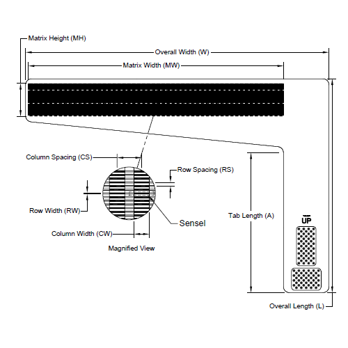 Pressure Mapping Sensor 6300 Tekscan
