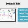 T-Scan Training Level 2 Video: Evaluating Closures Part III
