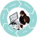 Cycle of Care: Pressure Mapping