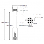 Pressure Mapping Sensor 4201