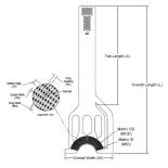 Pressure Mapping Sensor 4402
