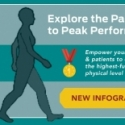 The Path to Peak Performance infographic
