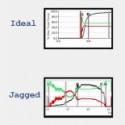 T-Scan Training Level 2 Video: Evaluating Closures Part I