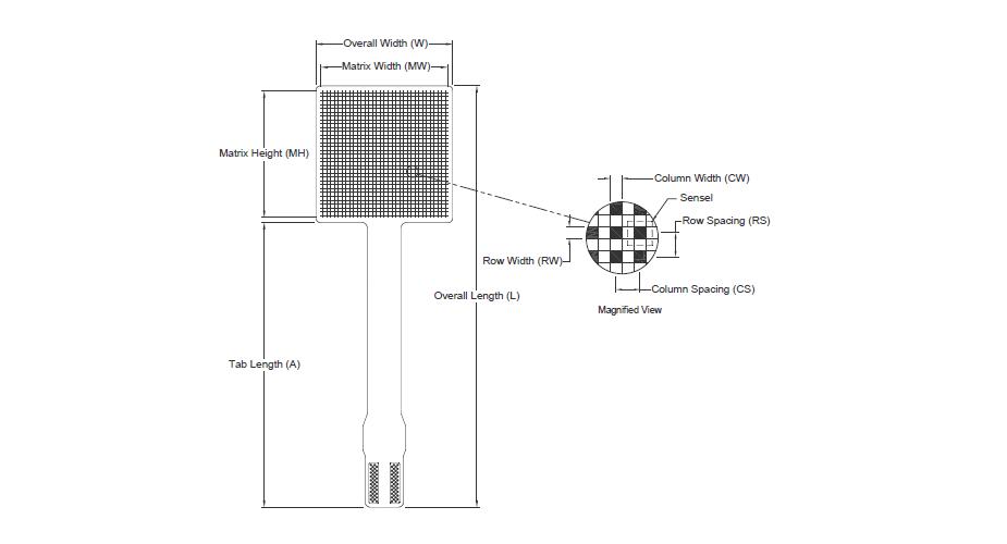 Medical Sensor 3200 Tekscan