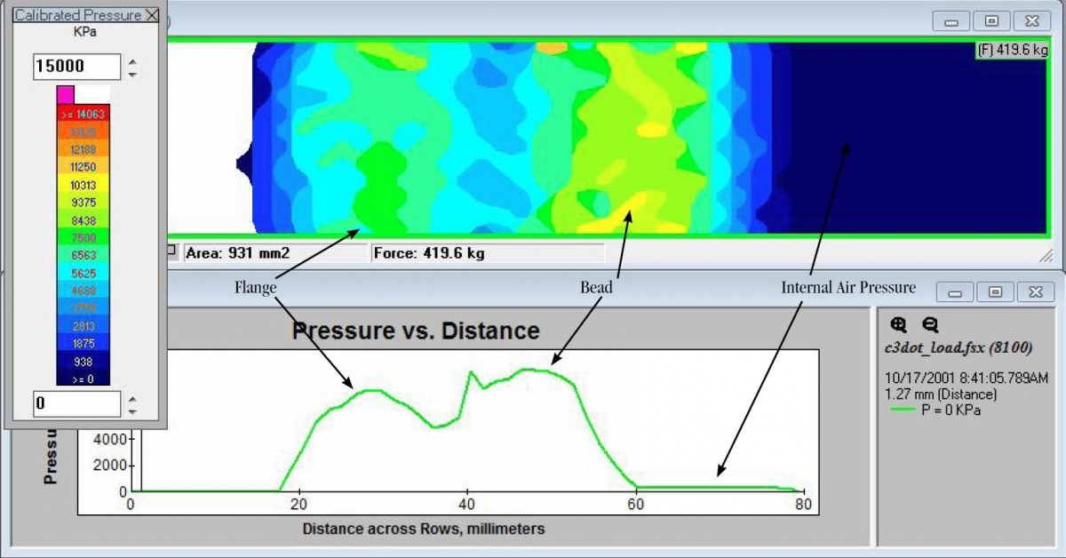 2D output and pressure versus distance plot of the tire bead contact pressure. The pressure profile is plotted from outside the tire, past the flange and bead to inside the tire.