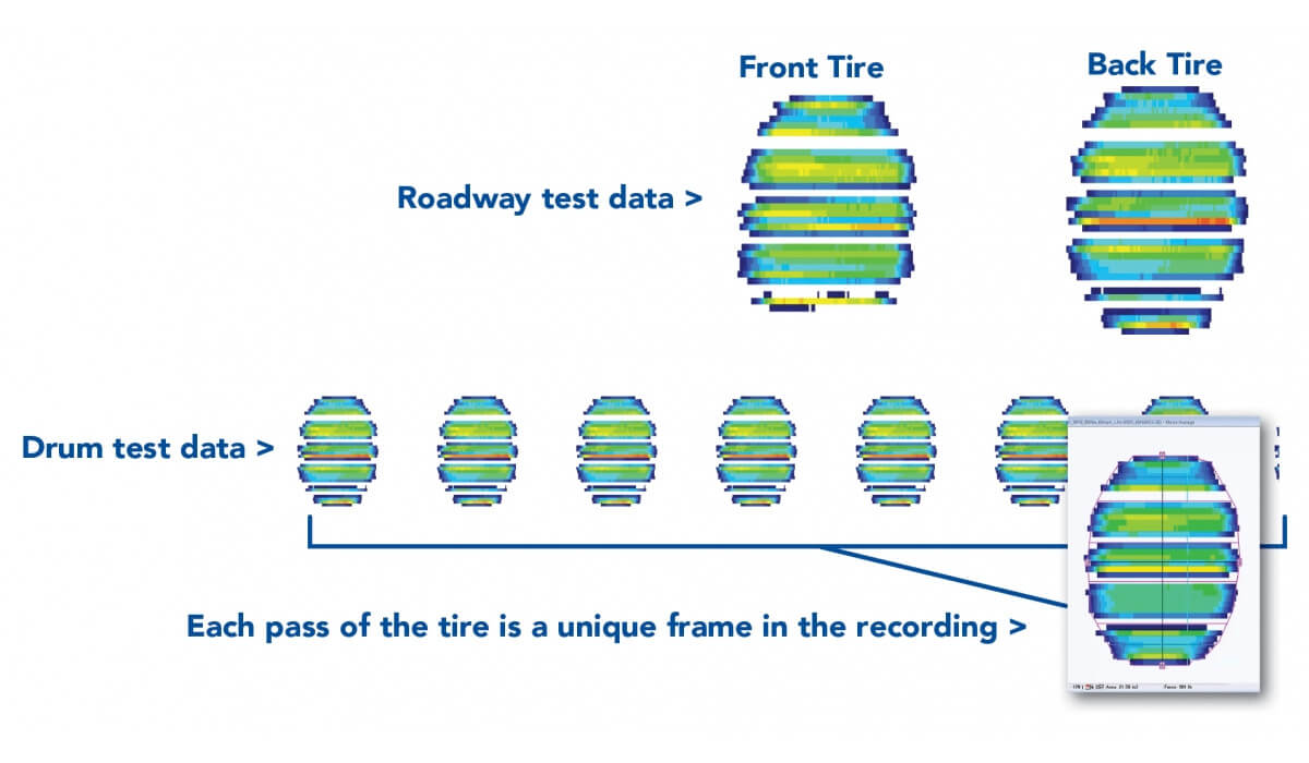Tire Geometry Recognition